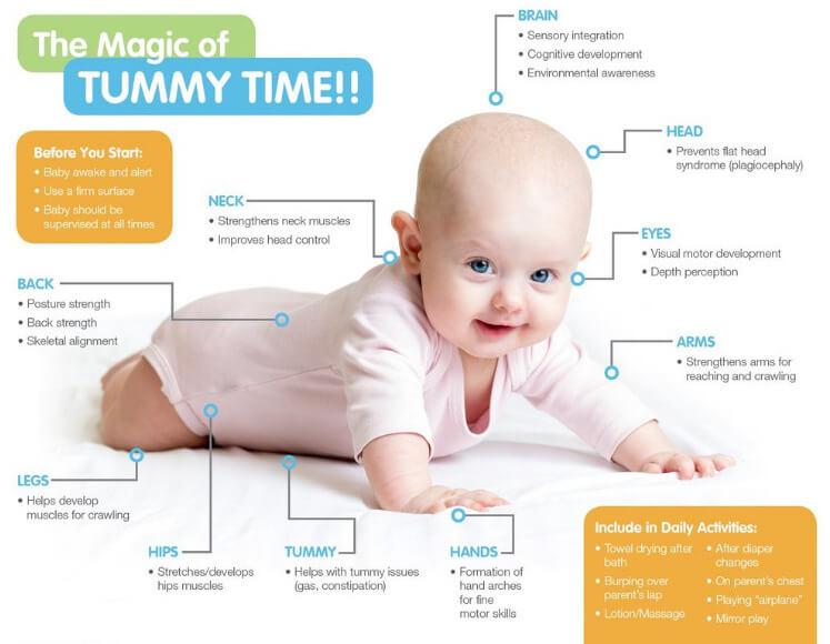 plagiobaby_tummytime
